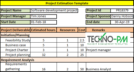 Project Estimation Template, Project Estimation Techniques, Project Estimate Template