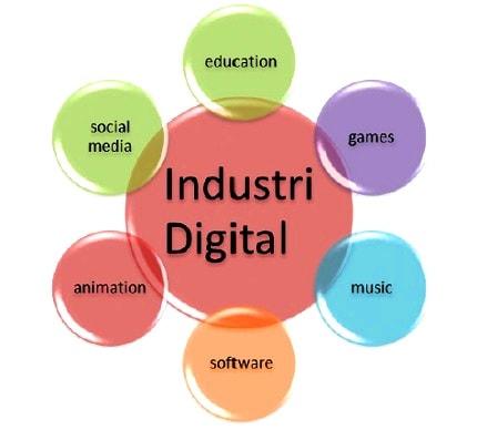 Segmentasi Pelanggang/Pasar Industri Kreatif Berbasis Digital