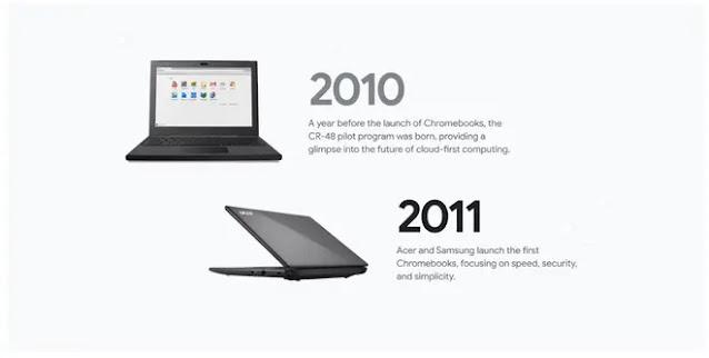 Google launched Chromebooks