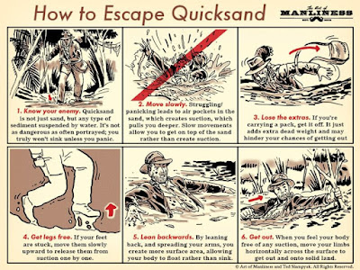 bagaimana selamat dari pasir hisap