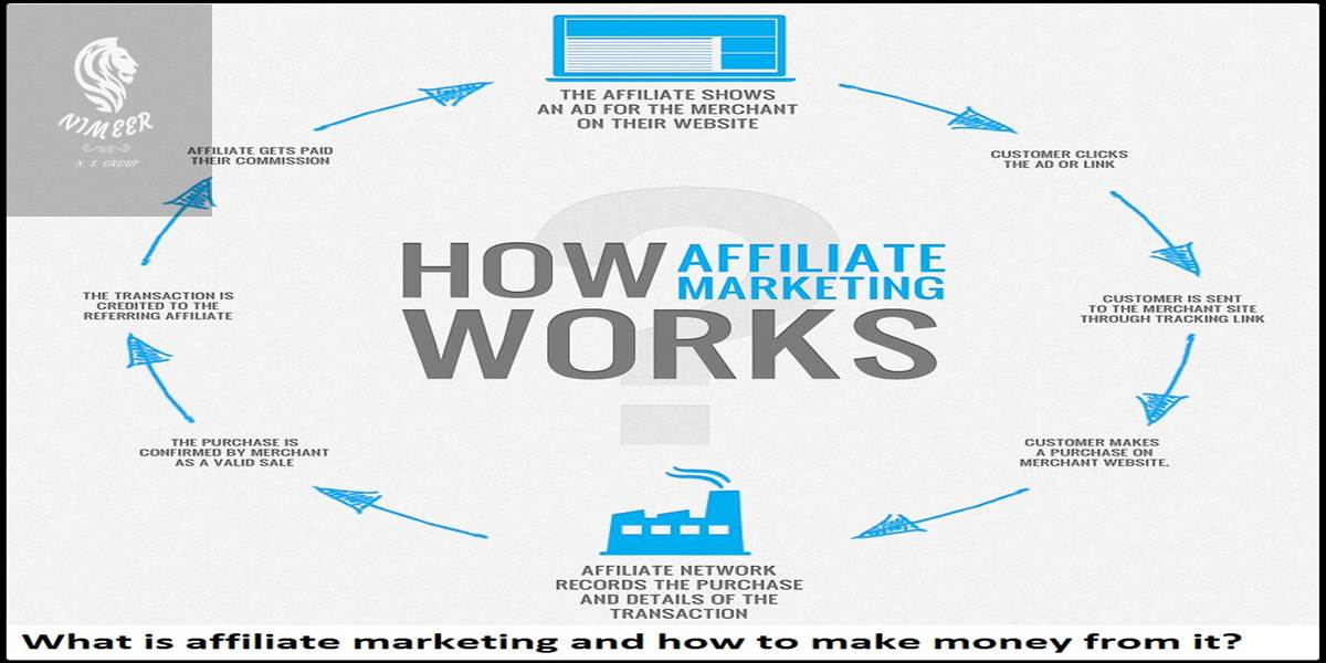 What is affiliate marketing and how to make money from it