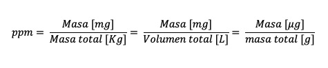 ppm Fórmula condensada