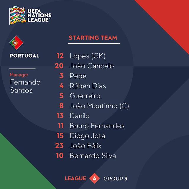 تشكيل البرتغال الرسمي