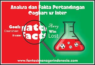 analisa dan fakta pertandingan cagliari vs inter