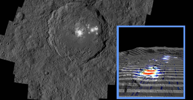 The center of Ceres' mysterious Occator Crater is the brightest area on the dwarf planet. The inset perspective view shows new data on this feature: Red signifies a high abundance of carbonates, while gray indicates a low carbonate abundance. Credits: NASA/JPL-Caltech/UCLA/MPS/DLR/IDA/ASI/INAF