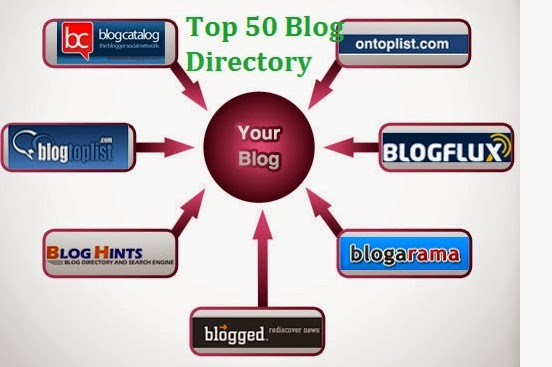 best free Blog Directories to submit your blog to Get Backlinks