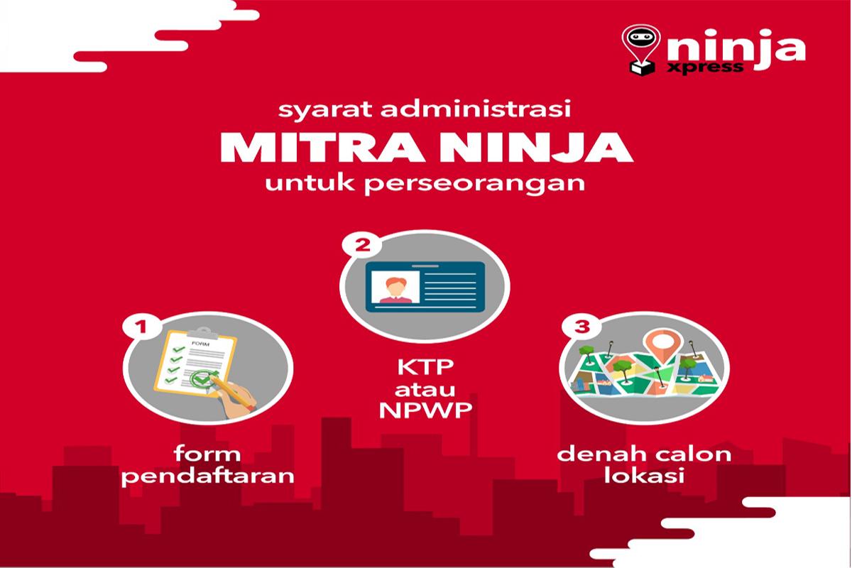 Lowongan Kerja Driver Mitra Ninja Express Bandung Info Lowongan Kerja Sukabumi 2021