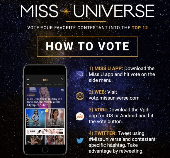 Online Voting For Miss Universe Top 12 Officially Opens How To Cast