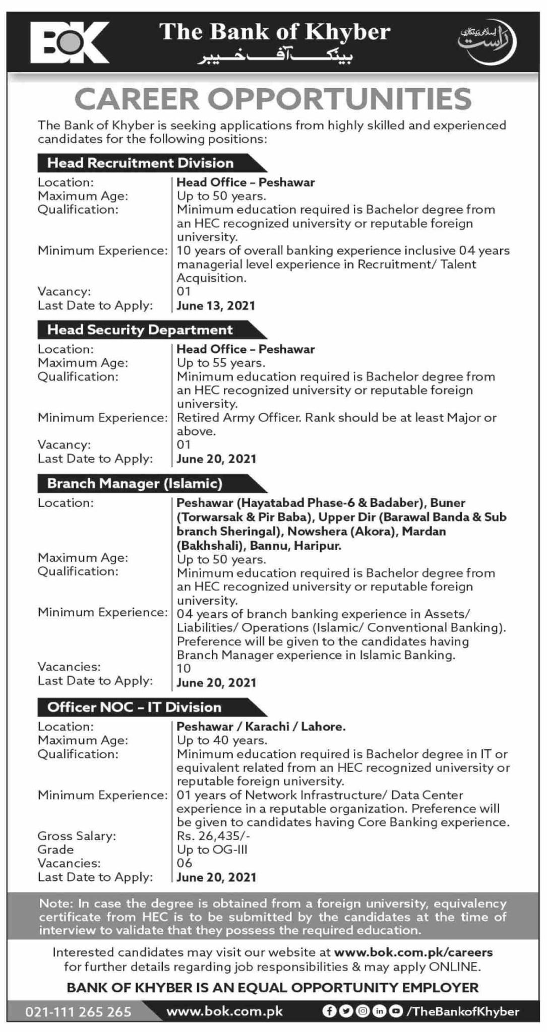 The Bank of Khyber Jobs 2021 | BOK jobs 2021