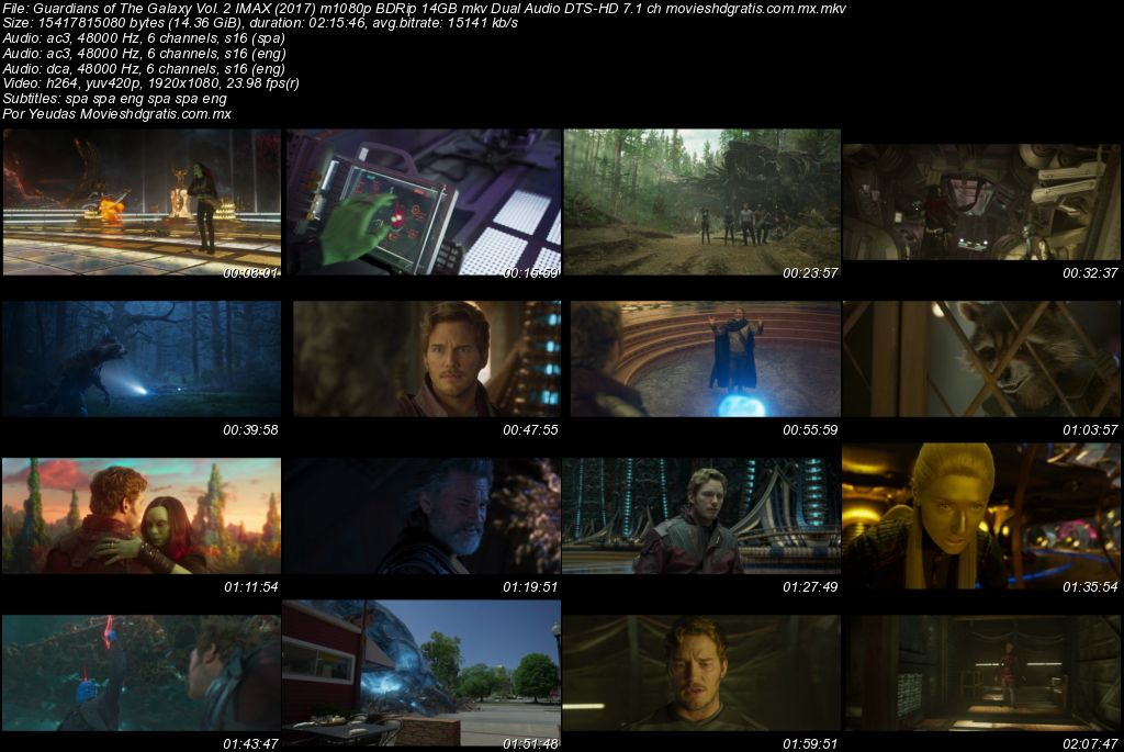 guardians of the galaxy 2 yify 1080p