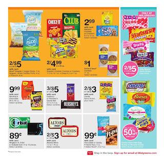 Walgreens Weekly Ad February 18 - 24, 2018