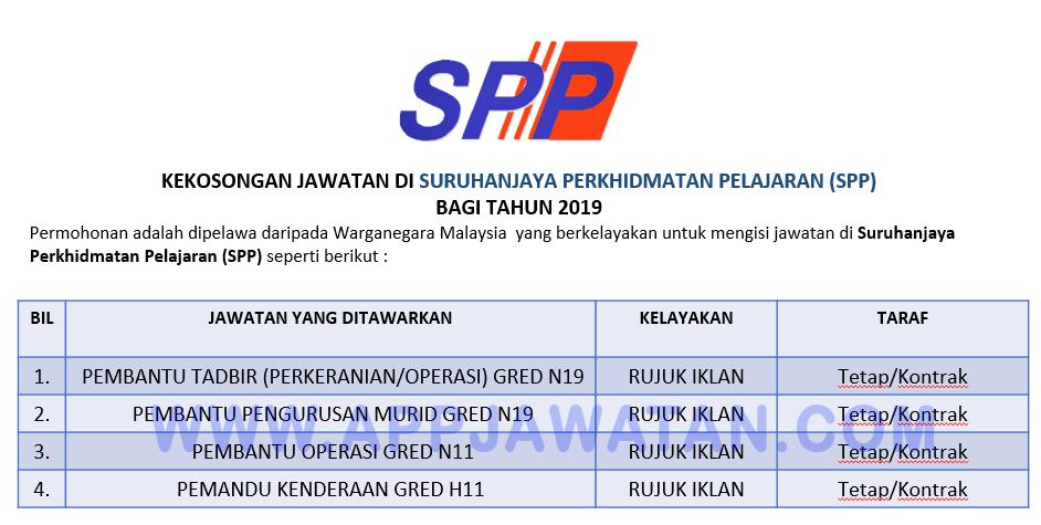 Jawatan Kosong Terkini Di Suruhanjaya Perkhidmatan Pelajaran Spp Appjawatan Malaysia