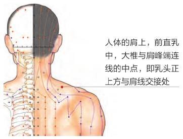 睡前5分鐘按揉這3個穴位,消除疲勞,疏通經絡、輕鬆改善頸椎病(過勞)