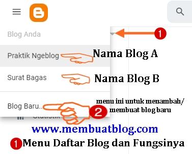 Menu Daftar Blog dan Fungsinya