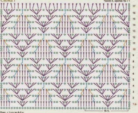 Patrón - Crochet Imagenes Puntada de piñas a relieve a crochet y ganchillo por Majovel Crochet