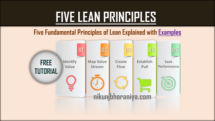 Five Lean Manufacturing Principles  Implementation