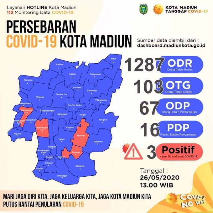 Hasil Dua Kali Swab Negatif, Pasien Nomor Tiga Positif Covid-19 Kota Madiun Segera Dipulangkan