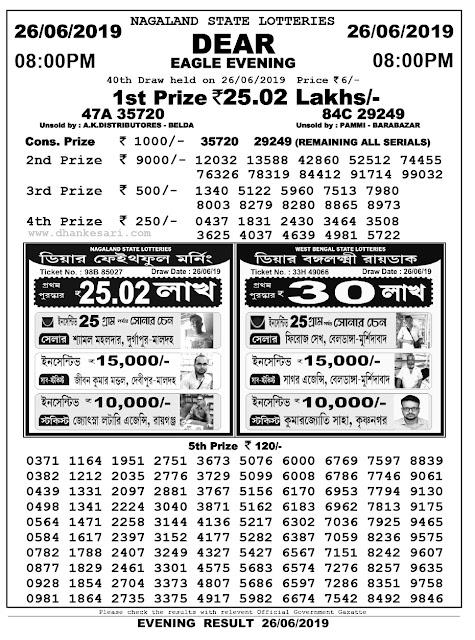 Dhankesari today's result, dhankesari, dhan kesari, dhan kesari lottery, dhan kesari lottery result, धन केसरी, dhankeshri, धन केसरी लाटरी रिजल्ट