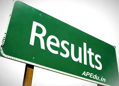 AP EDCET-2020 Results