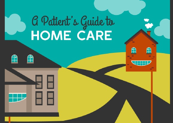 Image: A Patient's Guide to Home Care