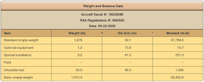 Procedures for Weighing an Aircraft