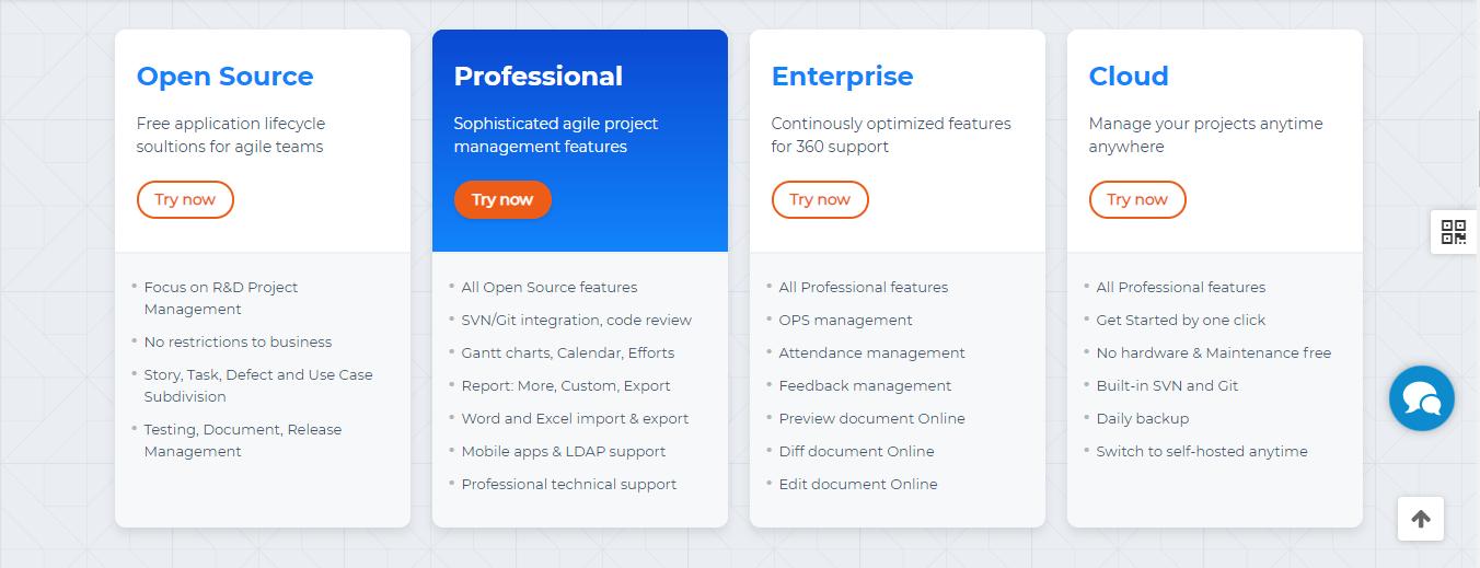 Zentao Blog Top 5 Project Management Software Tools Update 2020