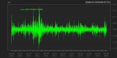volatilitysnp