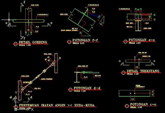 Gambar Detail Atap Baja Ringan DWG Gratis