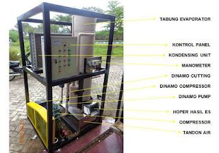 perlengkapan mesin es tube