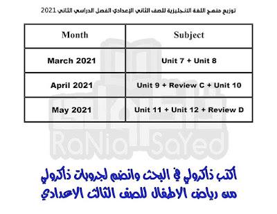 توزيع منهج اللغه الانجليزية للصف الثانى الاعدادي 2021