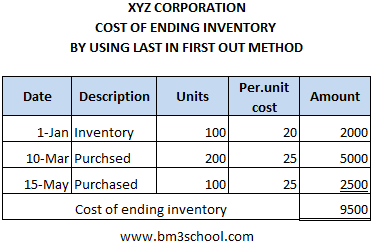Cost of ending inventory using LIFO under periodic system