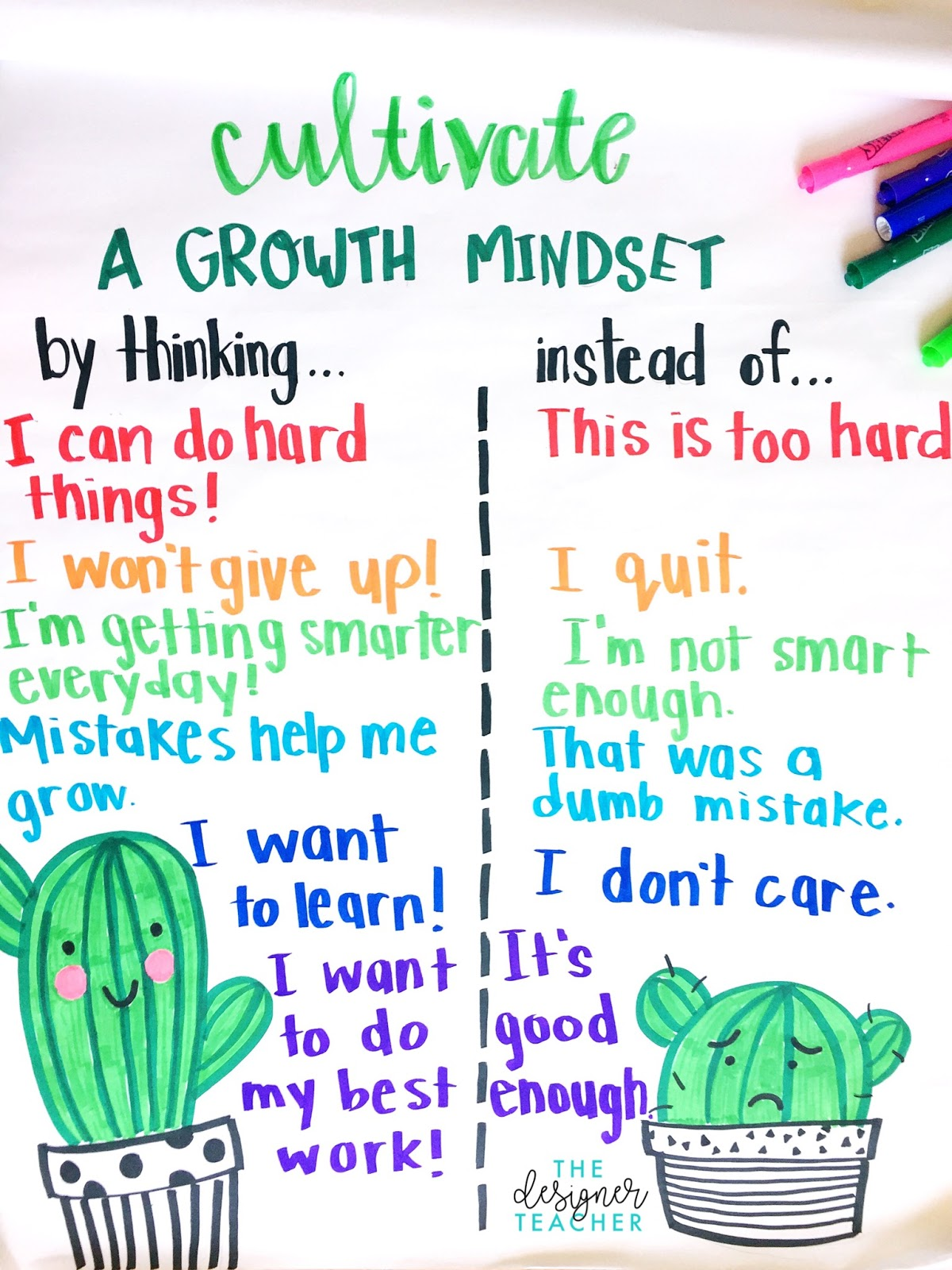 The Designer Teacher Cultivating A Growth Mindset In Your