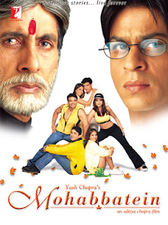 Mohabbatein 2000 Download 720p BRRip