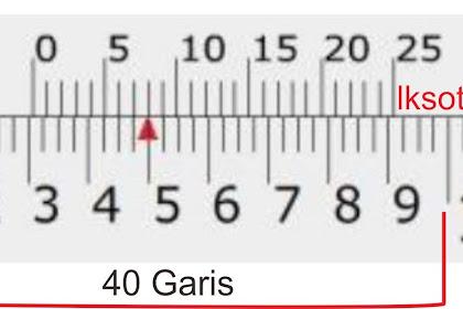 Cara  Cepat Membaca Jangka Sorong ( Vernier Califer ) Skala  1/1000 Inchi, Dilengkapi Soal Latihan