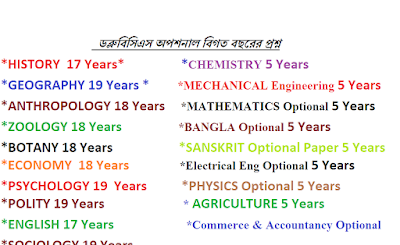 Wbcs Optional Question Paper Download