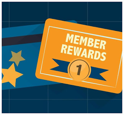 Effective Loyalty Program to Increase Company Profits