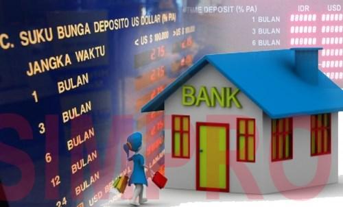 Cara Investasi deposito berjangka
