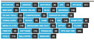 Cara Memasang Label Cloud Keren di Blogger