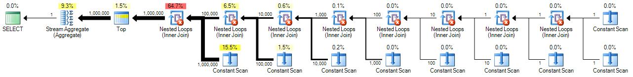 Cross joins of in-memory rows