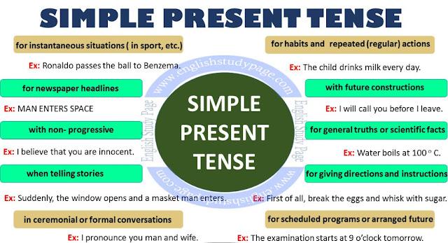 Onion's English ~ Materi dan Belajar Mudah Simple Present Tense serta Rumus dan Contoh