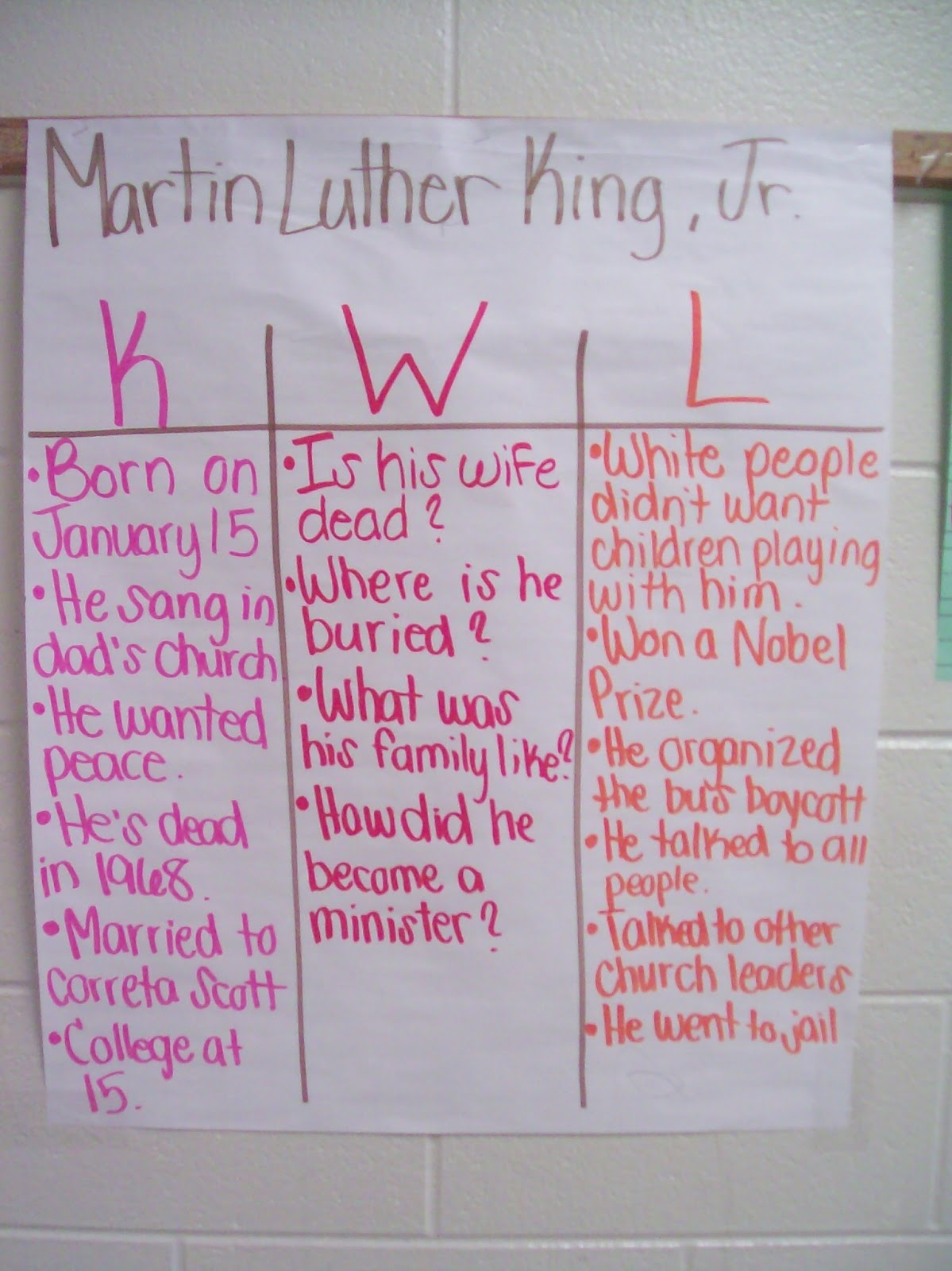 Third Grade Thinkers Remembering Dr King