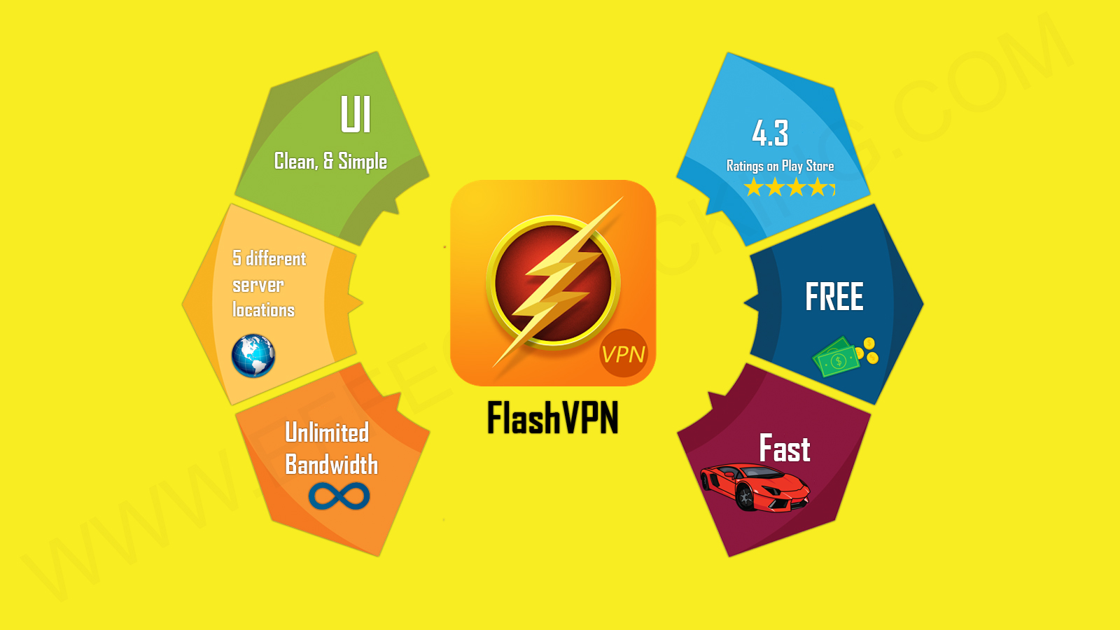 FlashVPN Free VPN Proxy Infographic