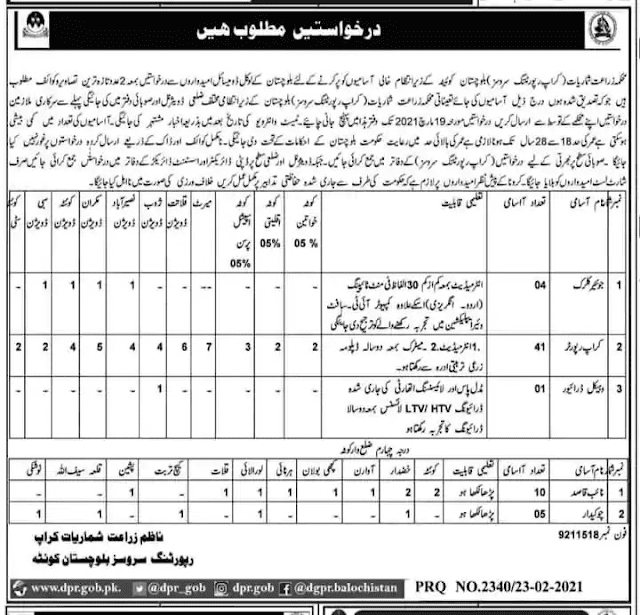 Agriculture Department Jobs in Balochistan 2021