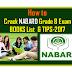 How to Crack NABARD Officer Grade B Preliminary Exam | Tips & Books-2017