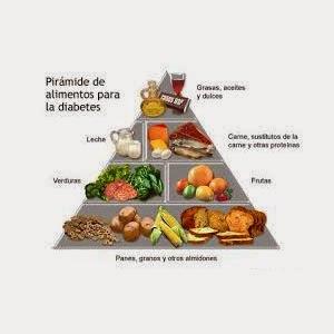 diabetes tipo 1 perdida de peso