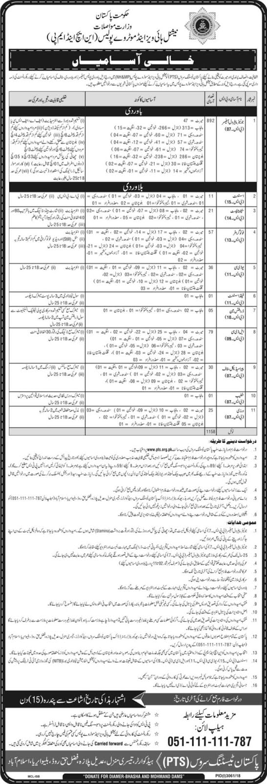 National highways and Motorway Police Jobs 2020 Apply Now