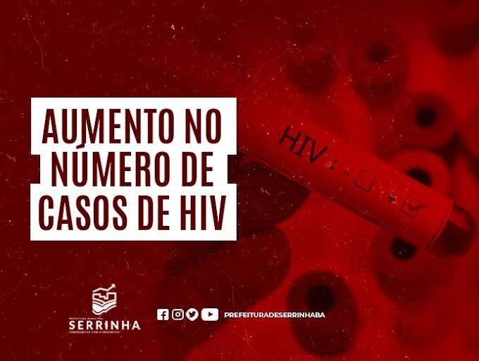 Casos de HIV em Serrinha aumentaram mais de 20%