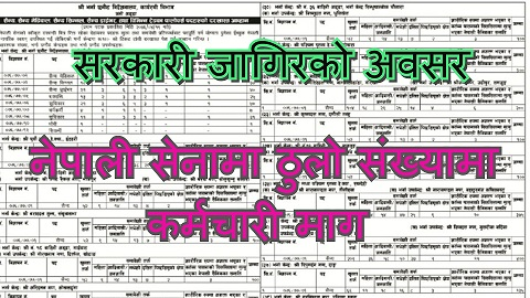 job vacancy on Nepal Army