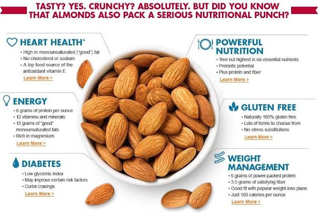 Keriput Pascamenopause Dapat Diminimalisir Dengan Mengemil Kacang Almond