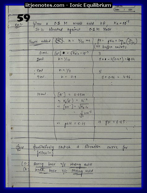 ionic equilibrium chemistry11